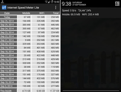 Internet Speed Meter Lite Android
